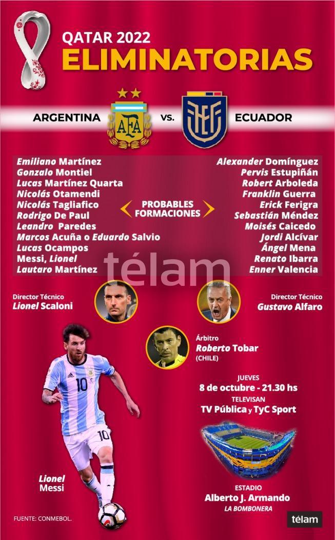 argentina ecuador