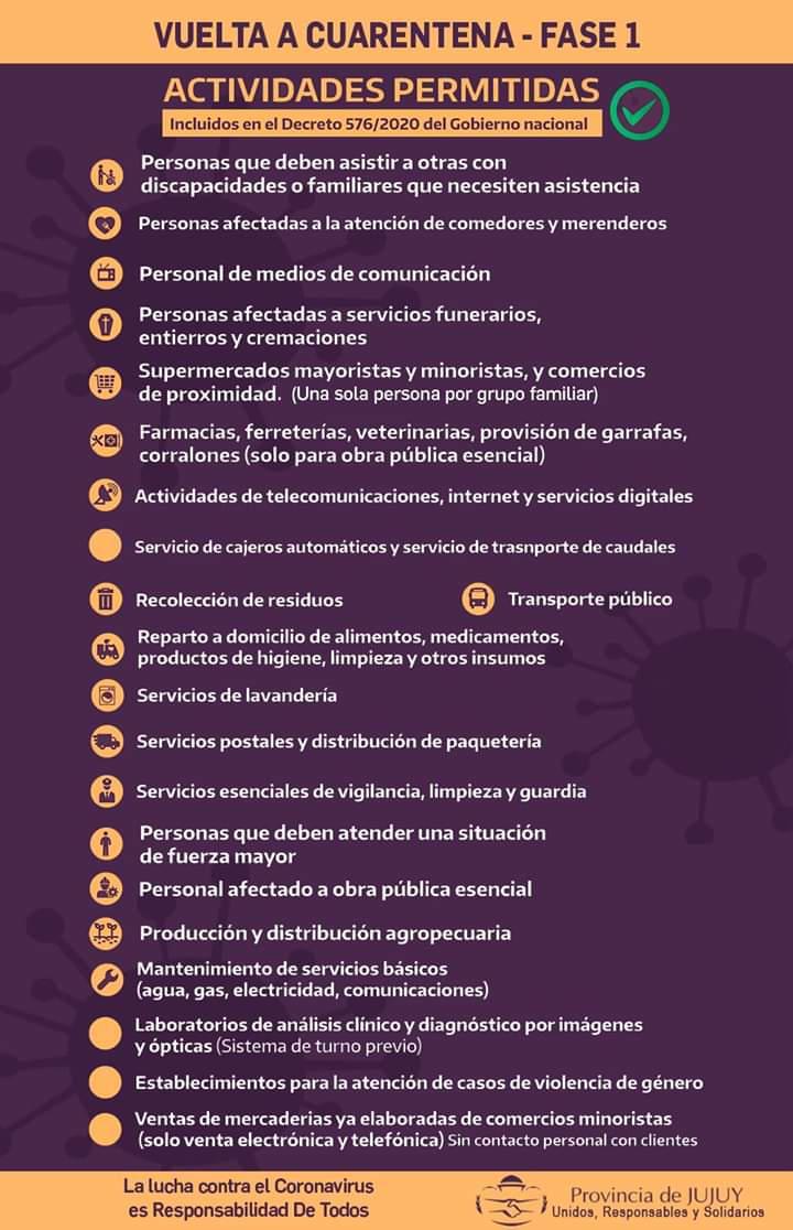 Cuarentena total en Jujuy hasta el 2 de agosto